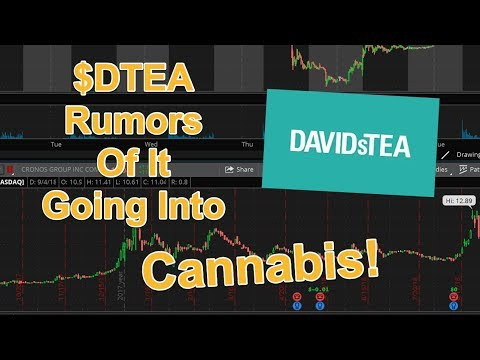 $DTEA Stock CEO Rumors They Are Going Into Cannabis / CBD (10/02/18) – Pre Market Trading Premarket